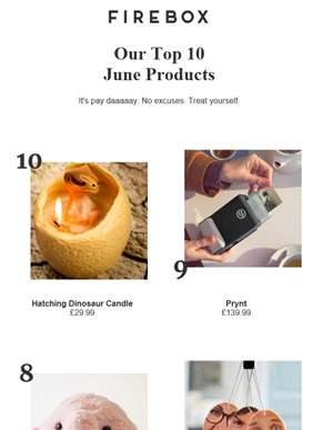 Check Out The Top 10 Products You Might Have Missed In June ??
