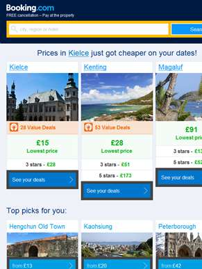 Prices in Kielce are decreasing on your dates